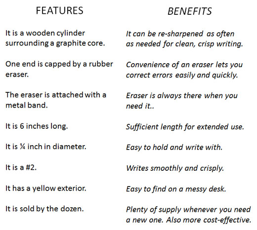 features vs benefits of a pencil